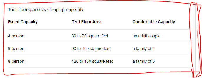 Camping tent size